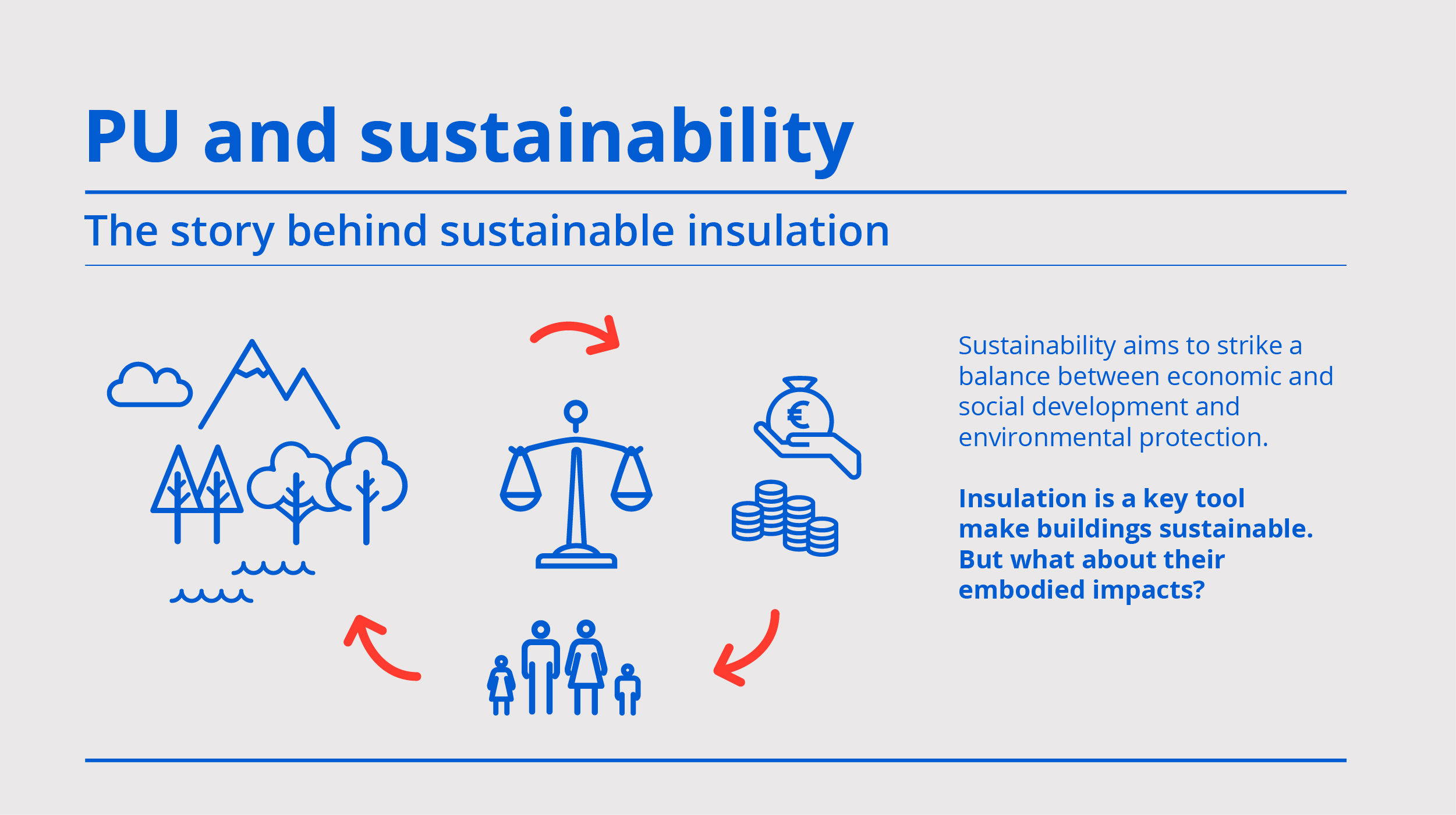 The story behind sustainable insulation