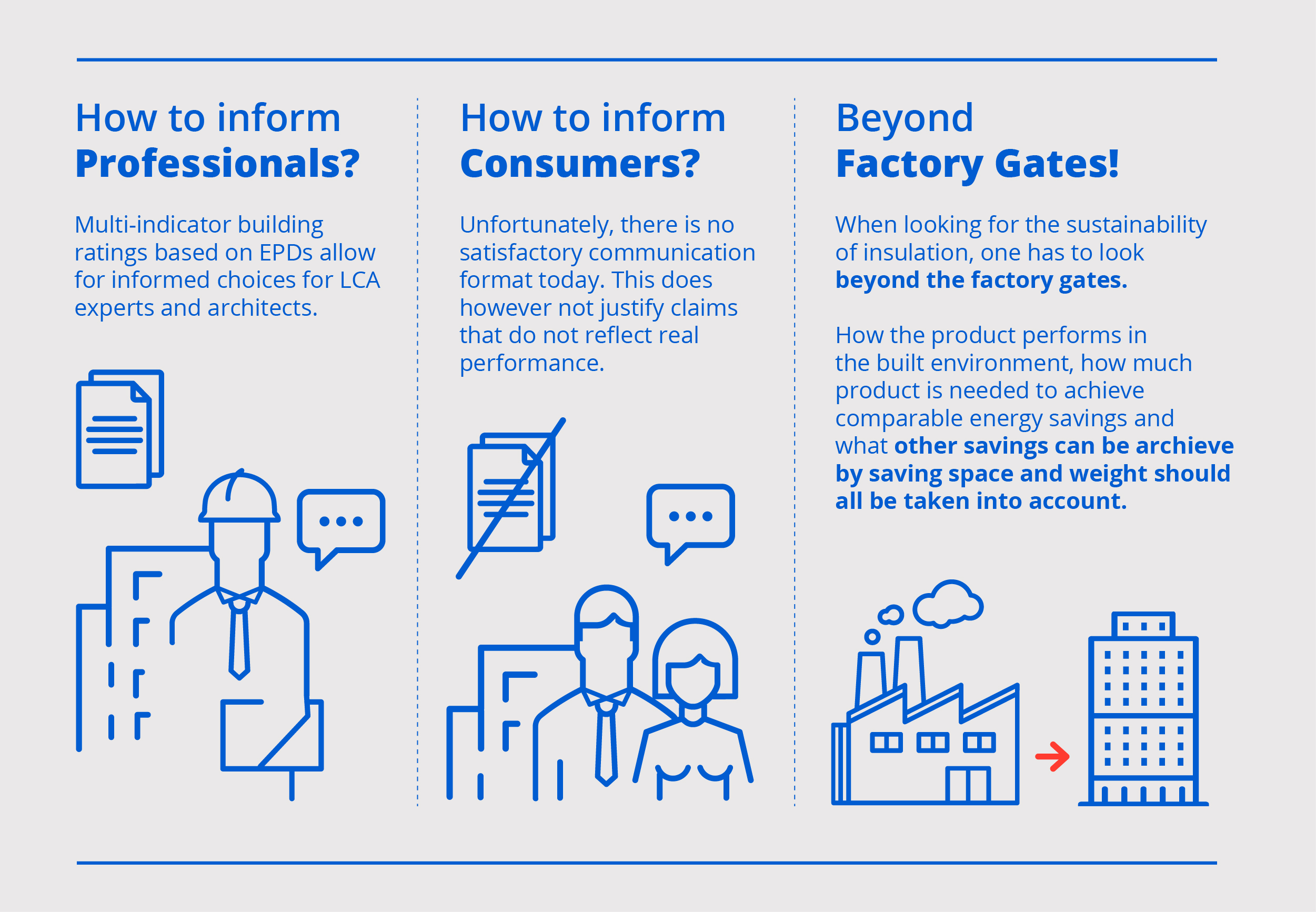 how to inform professionals_consumers_factory gates